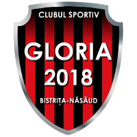 Gloria 2018